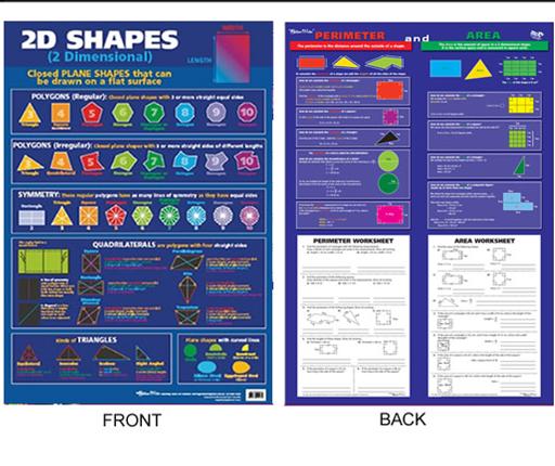 2d-shapes-chart