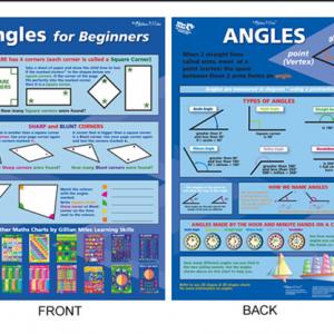 angles-chart