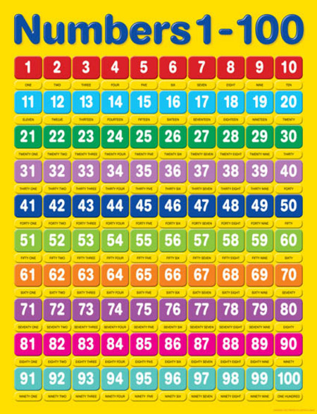Numbers 1 100 chart ziggies educational supplies for 1 100 table numbers