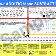 DMC002 'SAMPLE' About ADDITION and SUBTRACTION CAT